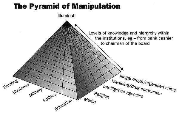 pyramid_manipulation1.jpg